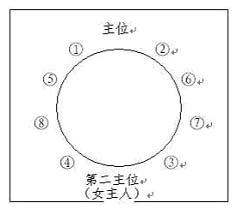上海会议策划,会议策划,会议活动公司,会议策划公司